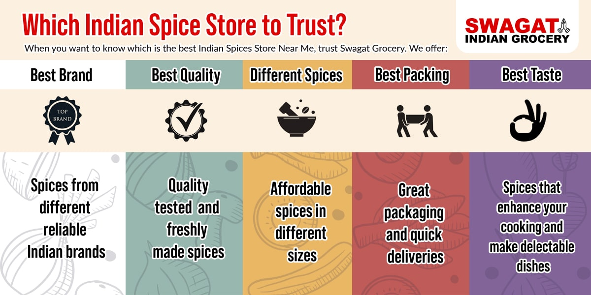 Which Indian Spice Store to Trust?